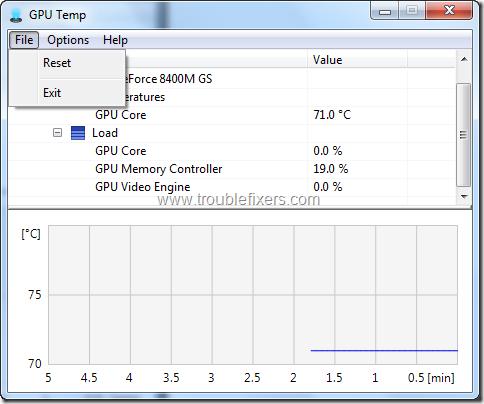 GPU Temp 2