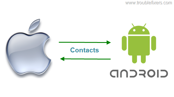 Transfer contcats between Android and iPhone
