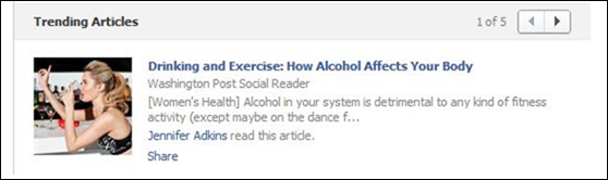 Facebook Trending Articles