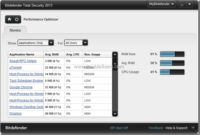 Bitdefender Total Security 2013 Review (13)