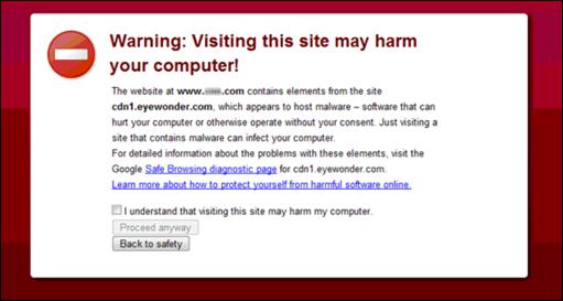 malware found