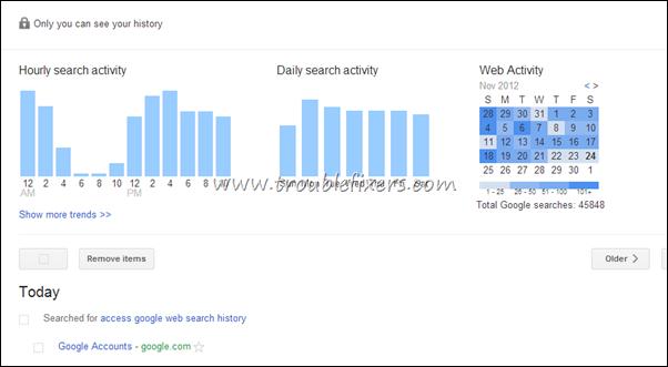 google search history graph