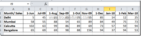 2d-data-in-excel-sheet