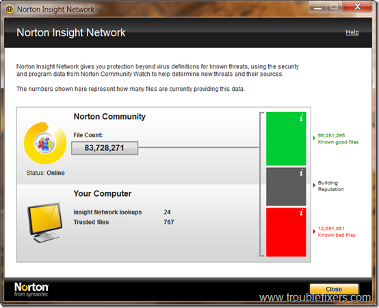 norton-insight-network