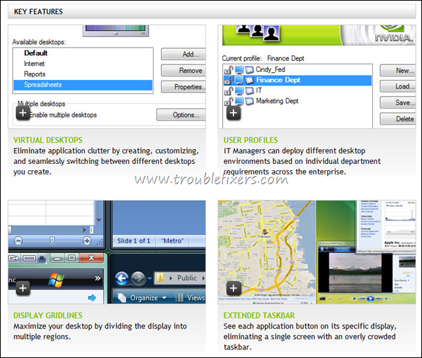 Multi Monitor View Features