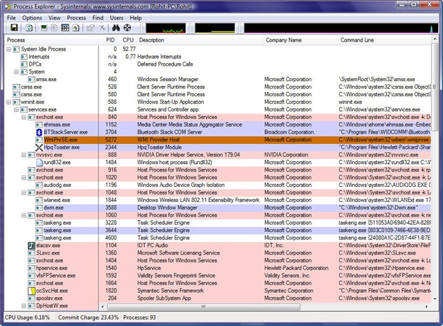 What To Do When Task Manager Does Not Open \u2013 TroubleFixers